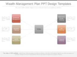 Wealth Management Plan Ppt Design Templates