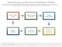 Wealth Management Plan Review Presentation Portfolio