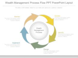 Wealth Management Process Flow Ppt Powerpoint Layout