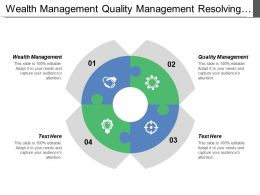Wealth Management Quality Management Resolving Conflict Business Outline Plan
