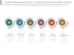 Wealth Management Survey Trends Example Presentation Visuals