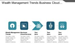 Wealth Management Trends Business Cloud Services Working Capital Organization Assessment Cpb