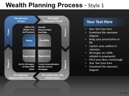 wealth_planning_process_1_powerpoint_presentation_slides_db_Slide02