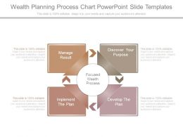 Wealth Planning Process Chart Powerpoint Slide Templates