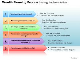wealth Planning Process Strategy Implementation Powerpoint Slides And Ppt Templates DB