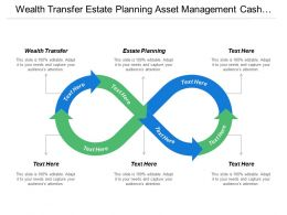 Wealth Transfer Estate Planning Asset Management Cash Management