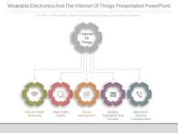 Wearable Electronics And The Internet Of Things Presentation Powerpoint