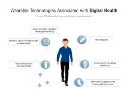 Wearable Technologies Associated With Digital Health