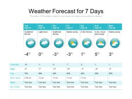 Weather Forecast For 7 Days