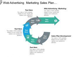 Web Advertising Marketing Sales Plan Development Skill Management Cpb