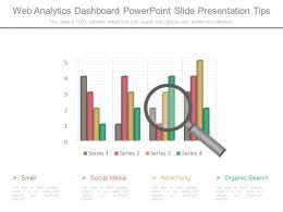 Web Analytics Dashboard Powerpoint Slide Presentation Tips