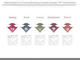Web Analytics For Online Marketing Template Sample Ppt Presentation