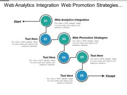 Web Analytics Integration Web Promotion Strategies Email Reputation Management Cpb