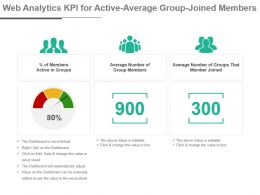 Web Analytics Kpi For Active Average Group Joined Members Powerpoint Slide