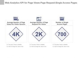 Web Analytics Kpi For Page Views Page Request Single Access Pages Presentation Slide