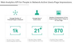 Web Analytics Kpi For People In Network Active Users Page Impressions Ppt Slide