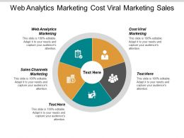 Web Analytics Marketing Cost Viral Marketing Sales Channels Marketing Cpb