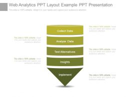 Web Analytics Ppt Layout Example Ppt Presentation