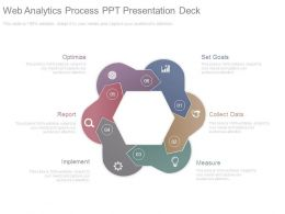 Web Analytics Process Ppt Presentation Deck