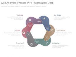 Web Analytics Process Ppt Presentation Deck