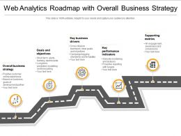 Web Analytics Roadmap With Overall Business Strategy