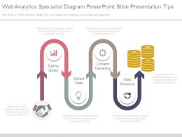 Web Analytics Specialist Diagram Powerpoint Slide Presentation Tips