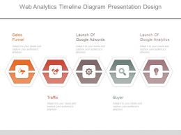 Web Analytics Timeline Diagram Presentation Design