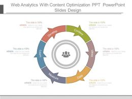 Web Analytics With Content Optimization Ppt Powerpoint Slides Design