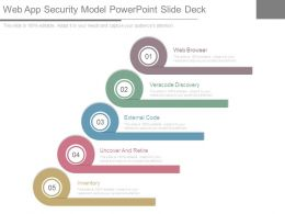 Web App Security Model Powerpoint Slide Deck