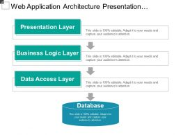 Web Application Architecture Presentation Business Data Layers