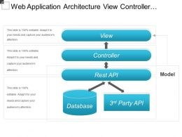 Web Application Architecture View Controller Database