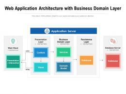 Web Application Architecture With Business Domain Layer
