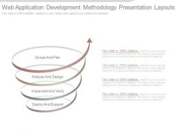 Web Application Development Methodology Presentation Layouts