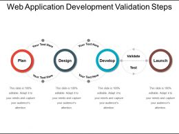 Web Application Development Validation Steps