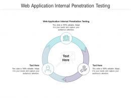 Web Application Internal Penetration Testing Ppt Powerpoint Presentation Professional File Formats Cpb