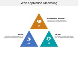 Web Application Monitoring Ppt Powerpoint Presentation Model Topics Cpb