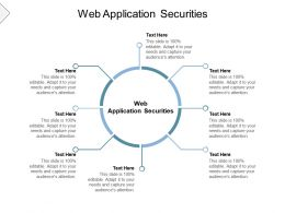 Web Application Securities Ppt Powerpoint Presentation Infographic Template Slides Cpb