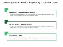 Web Application Service Repository Controller Layer