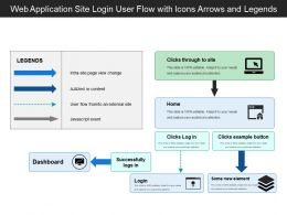 Web Application Site Login User Flow With Icons Arrows And Legends