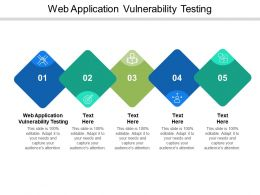 Web Application Vulnerability Testing Ppt Powerpoint Presentation Portfolio Grid Cpb