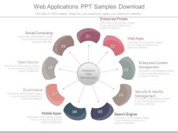 Web Applications Ppt Samples Download