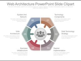 Web Architecture Powerpoint Slide Clipart