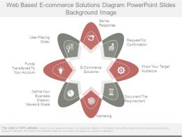 Web Based E Commerce Solutions Diagram Powerpoint Slides Background Image