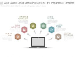 Web Based Email Marketing System Ppt Infographic Template