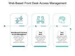 Web Based Front Desk Access Management Ppt Powerpoint Presentation Outline Slideshow Cpb
