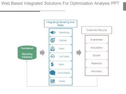 Web Based Integrated Solutions For Optimization Analysis Ppt