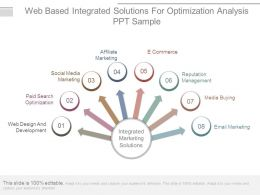 Web Based Integrated Solutions For Optimization Analysis Ppt Sample
