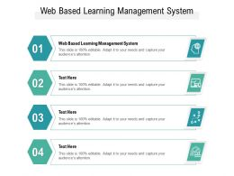 Web Based Learning Management System Ppt Powerpoint Presentation Model Portfolio Cpb