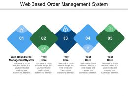 Web Based Order Management System Ppt Powerpoint Presentation Summary Graphics Cpb