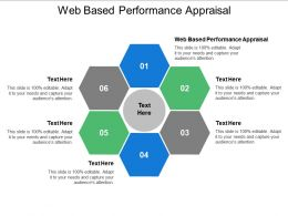 Web Based Performance Appraisal Ppt Powerpoint Presentation Show Grid Cpb